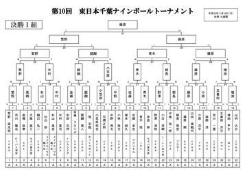 2014東日本千葉対戦表_01.jpg