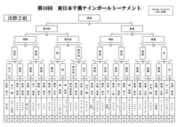 2014東日本千葉対戦表_02.jpg