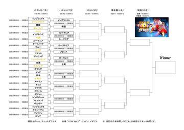 Worldcupofpool-bracket2015-0924_01.jpg