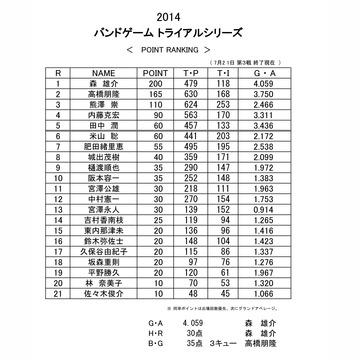 band-ranking_01.jpg