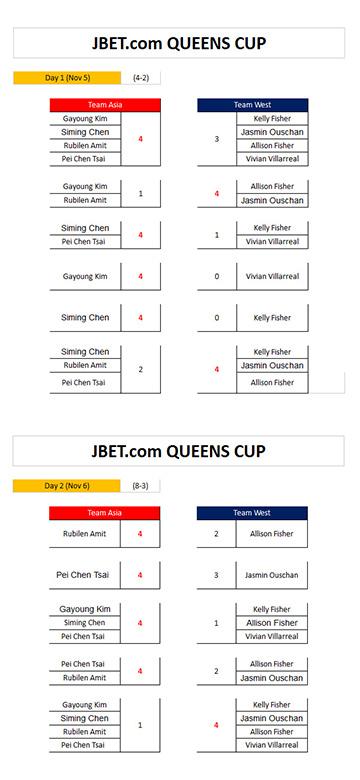 queenscup-results360.jpg