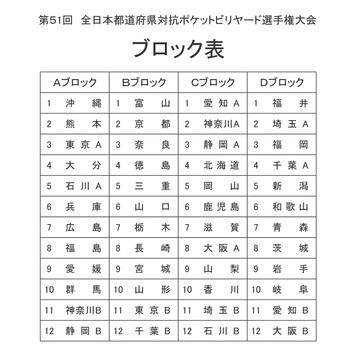 03ブロック表_01.jpg