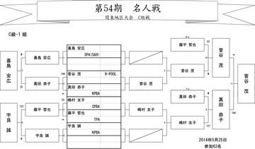 14-kanto-c-1.jpg