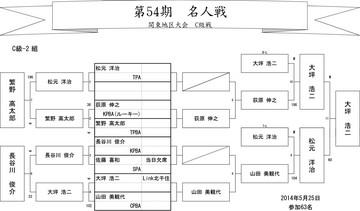 14-kanto-c-2.jpg
