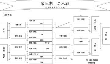 14-kanto-c-4.jpg