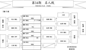 14-kanto-c-5.jpg