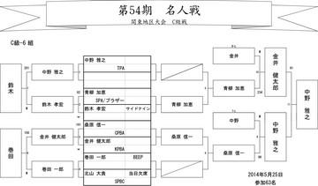14-kanto-c-6.jpg