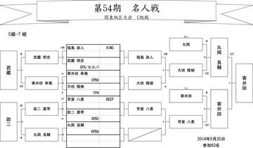 14-kanto-c-7.jpg