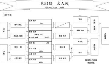 14-kanto-c-9.jpg