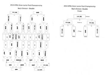2014-APBU-Junior-Championship-Boy's-Double-1.jpg