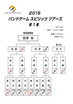 2015バンドゲームスピリッツツアーズ第1戦決勝成績表_01.jpg