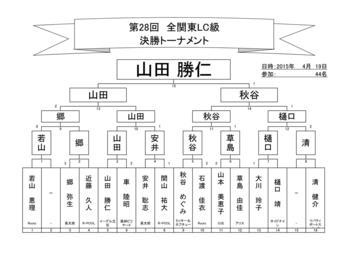 2015年第28回全関東LC結果_05.jpg