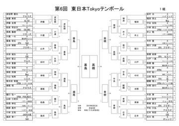 2015東日本Tokyoトーナメント表_01.jpg