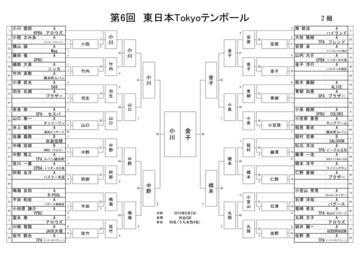 2015東日本Tokyoトーナメント表_02.jpg
