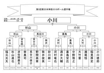 決勝.トーナメント表_01.jpg