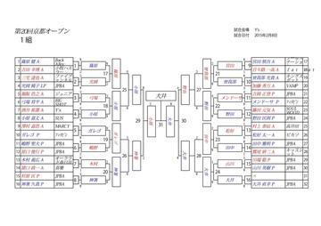 第20回京都オープン決勝2_01.jpg