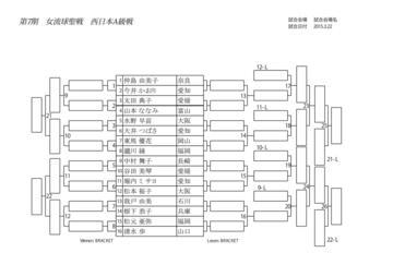 第7期女流球聖戦A級戦_01.jpg