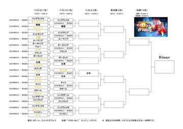 Worldcupofpool-bracket2015-0925f_01.jpg