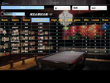 carom_ranking.png