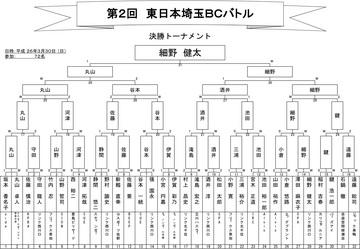 saitama-bc-1.jpg